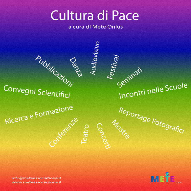 Cultura di Pace
